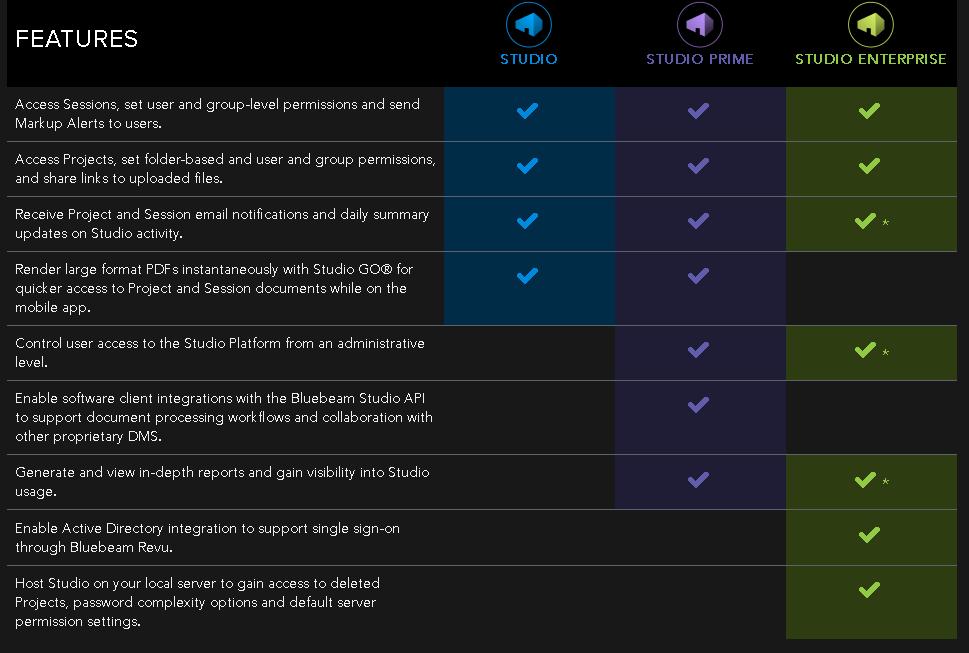Studio Prime | Quantity Surveying Solutions